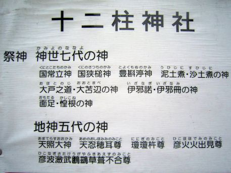 十二柱神社の御祭神