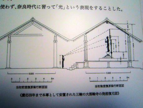 大御輪寺の発掘復元図
