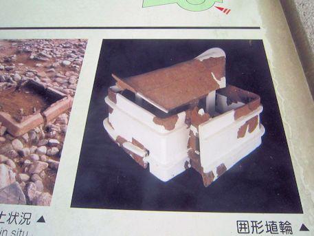 囲形埴輪の写真
