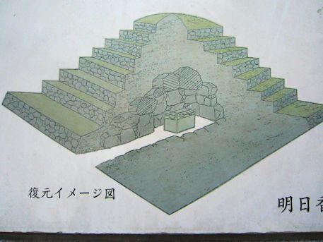 都塚古墳のイメージ図