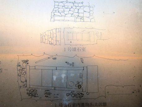 珠城山1号墳石室