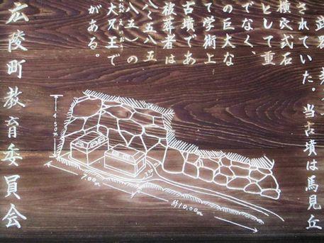 牧野古墳の石棺図