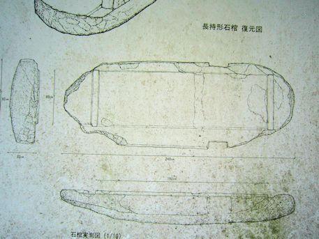 文代山古墳出土の石棺図