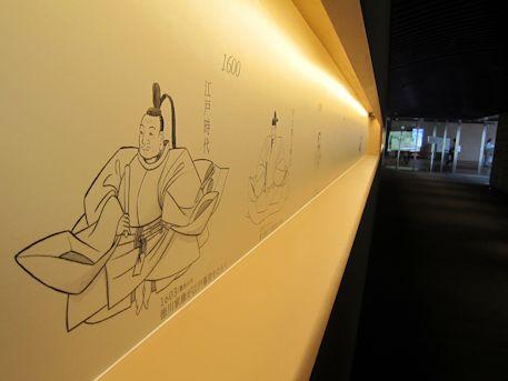 四神の館のタイムトンネル