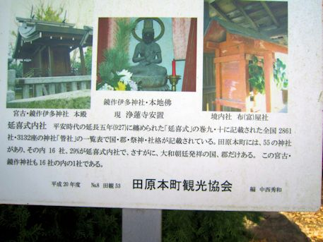 鏡作伊多神社の解説