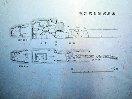 烏土塚古墳の横穴式石室実測図