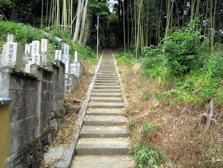 春日神社の石段