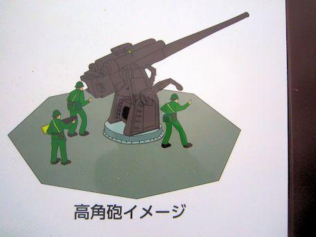 高角砲の絵